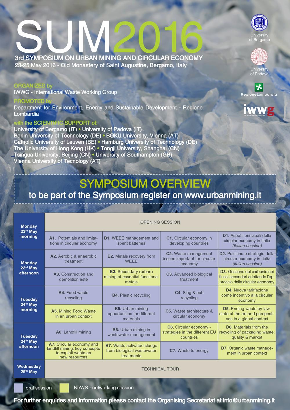 SUM - 2016 - 3rd Symposium on Urman Mining and Circular Economy